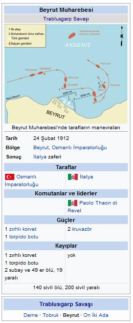 Beyrut Muharebesi (1912)