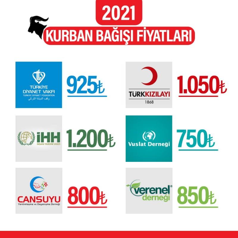 kurban907f31818168ac12.jpg